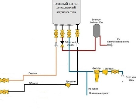 Схема подключения котла и водонагревателя